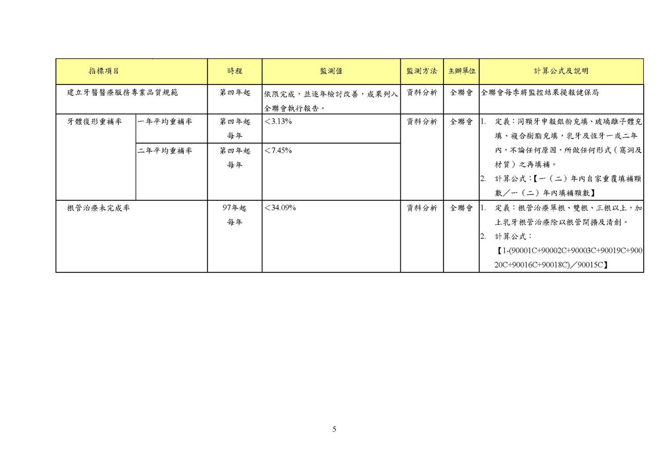 口腔选址报告和设计平面图